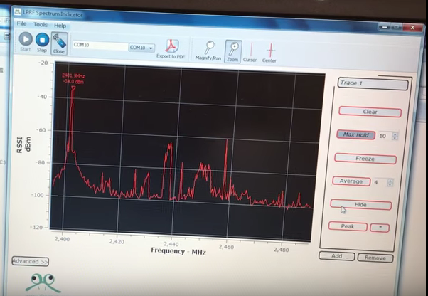 iFrogLab RF Spectrum Analyzer software